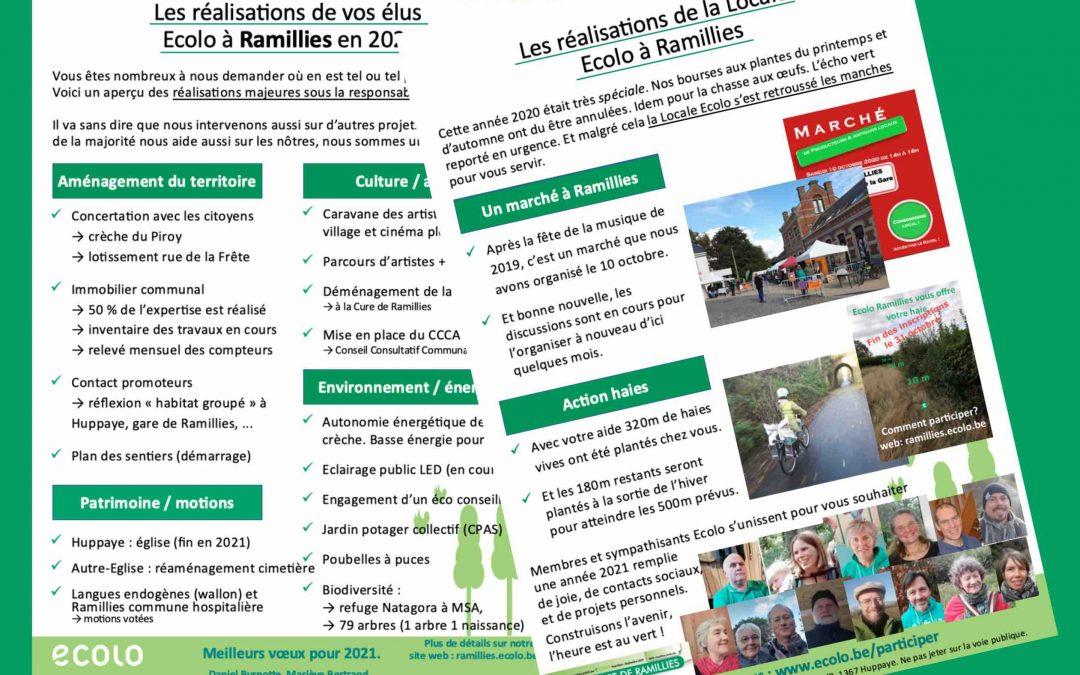 Les réalisations de vos élus Ecolo à Ramillies en 2020